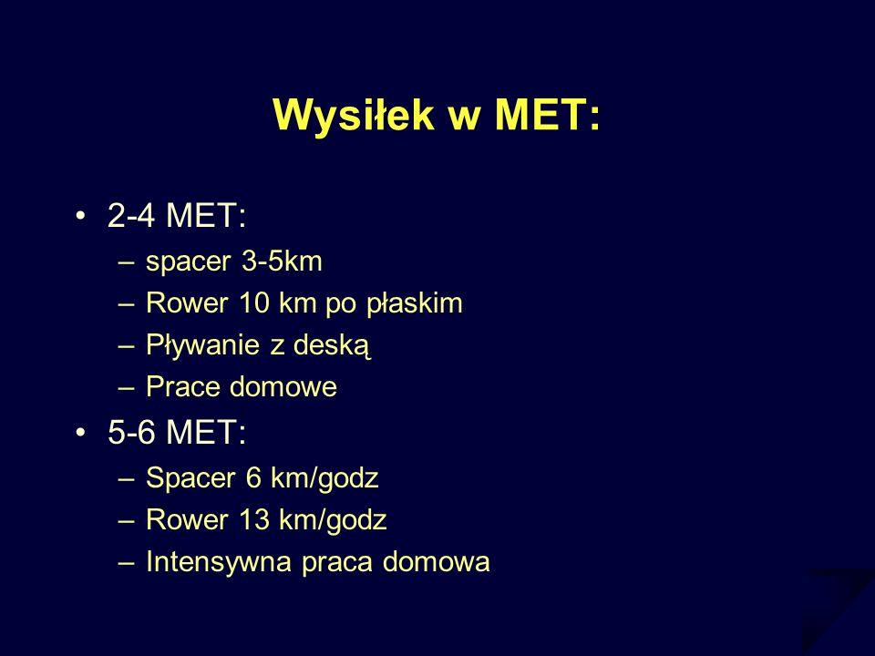 Wysiłek w MET: 2-4 MET: –spacer 3-5km –Rower 10 km po płaskim –Pływanie z deską –Prace domowe 5-6 MET: –Spacer 6 km/godz –Rower 13 km/godz –Intensywna
