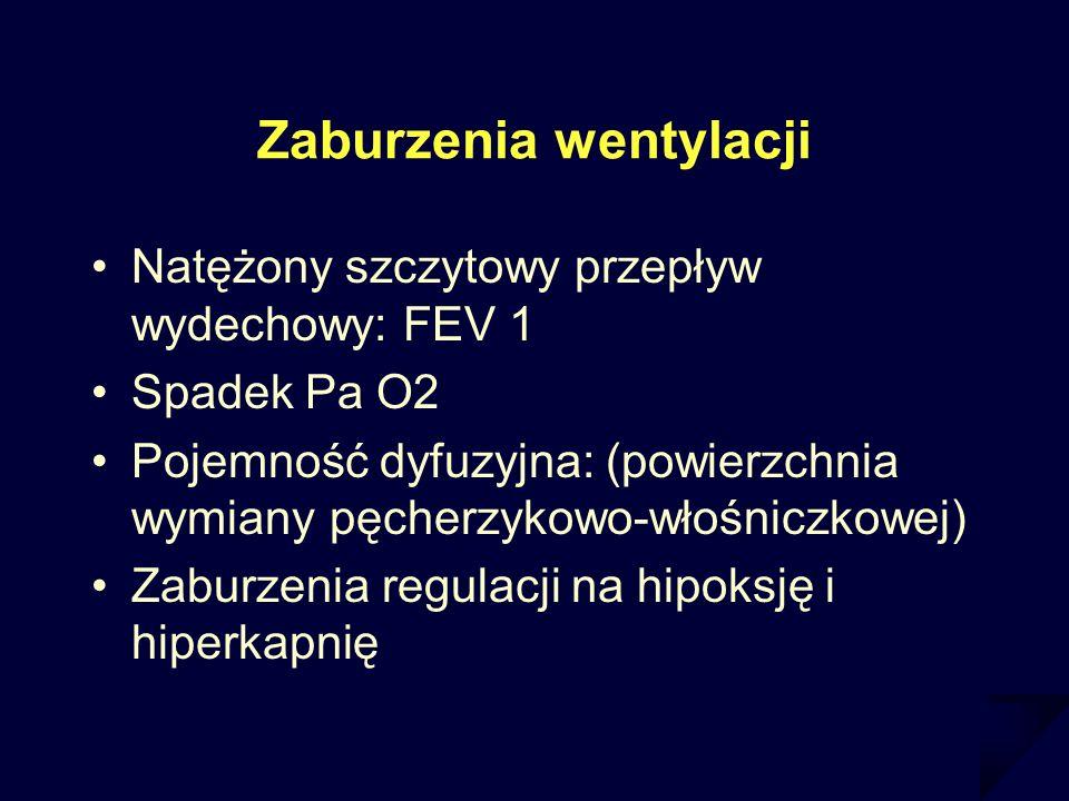 Zaburzenia wentylacji Natężony szczytowy przepływ wydechowy: FEV 1 Spadek Pa O2 Pojemność dyfuzyjna: (powierzchnia wymiany pęcherzykowo-włośniczkowej)