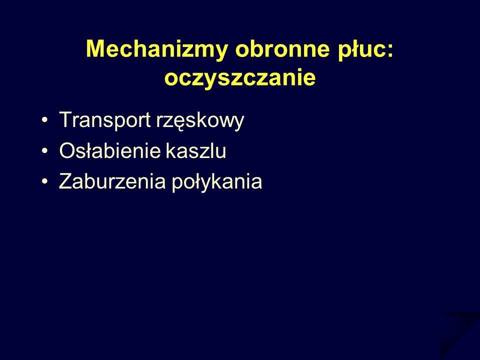 Mechanizmy obronne płuc: oczyszczanie Transport rzęskowy Osłabienie kaszlu Zaburzenia połykania