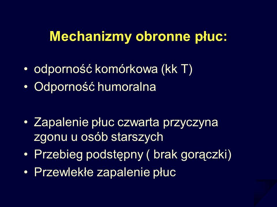 Mechanizmy obronne płuc: odporność komórkowa (kk T) Odporność humoralna Zapalenie płuc czwarta przyczyna zgonu u osób starszych Przebieg podstępny ( b