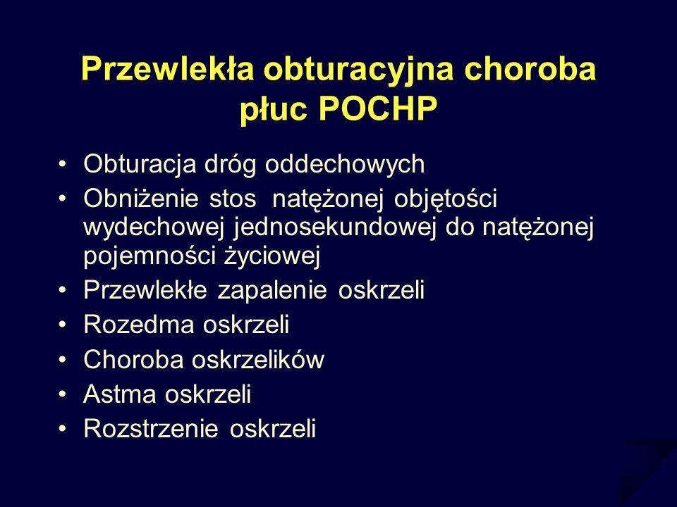 Przewlekła obturacyjna choroba płuc POCHP Obturacja dróg oddechowych Obniżenie stos natężonej objętości wydechowej jednosekundowej do natężonej pojemn