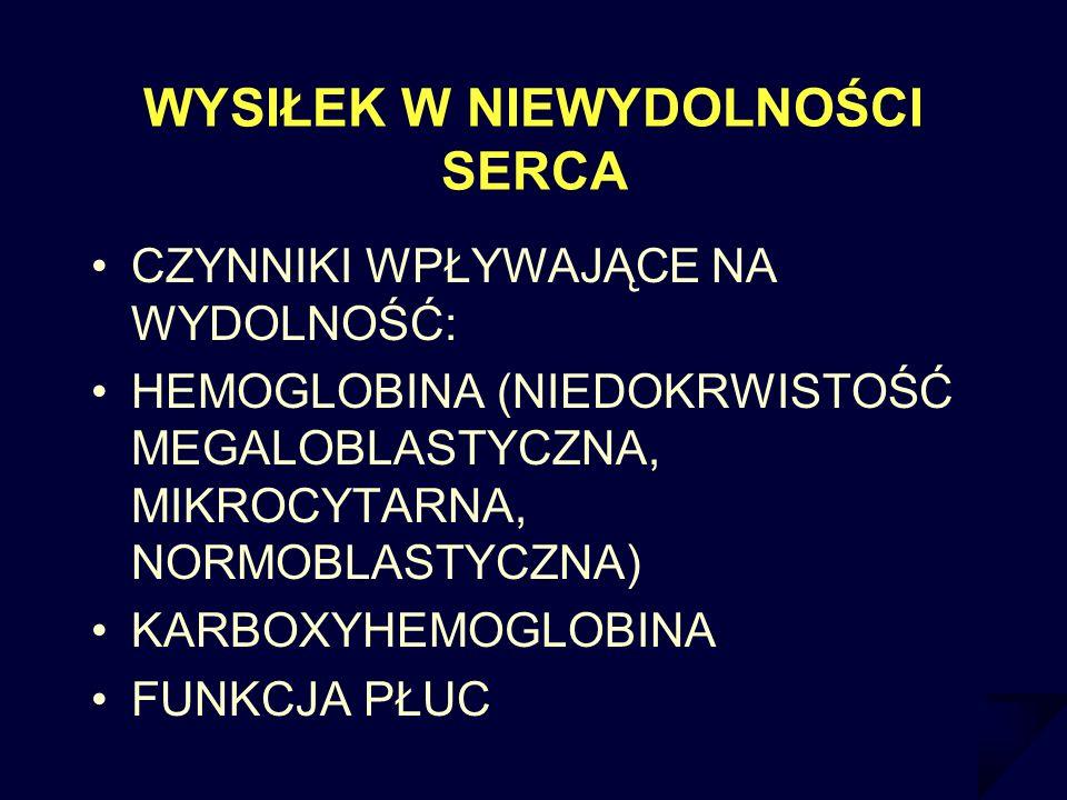 WYSIŁEK W NIEWYDOLNOŚCI SERCA CZYNNIKI WPŁYWAJĄCE NA WYDOLNOŚĆ: HEMOGLOBINA (NIEDOKRWISTOŚĆ MEGALOBLASTYCZNA, MIKROCYTARNA, NORMOBLASTYCZNA) KARBOXYHE