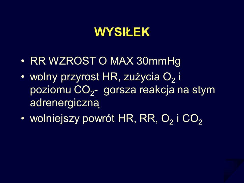 WYSIŁEK RR WZROST O MAX 30mmHg wolny przyrost HR, zużycia O 2 i poziomu CO 2 - gorsza reakcja na stym adrenergiczną wolniejszy powrót HR, RR, O 2 i CO