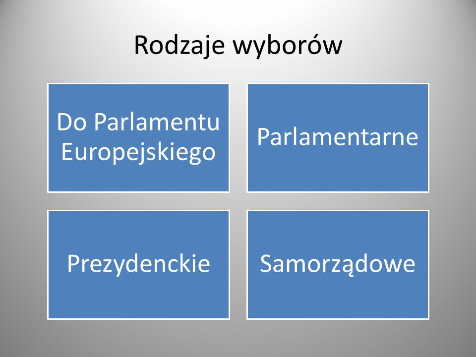 Wybory do Parlamentu Europejskiego - Zarządzane przez prezydenta każdego z krajów członkowskich - czynne prawo wyborcze – 18 lat, bierne prawo wyborcze – 21 lat - okres pełnienia funkcji 5 lat -Liczba deputowanych – 736, dostosowana do liczby mieszkańców każdego z krajów członkowskich (Polska posiada 50 deputowanych)