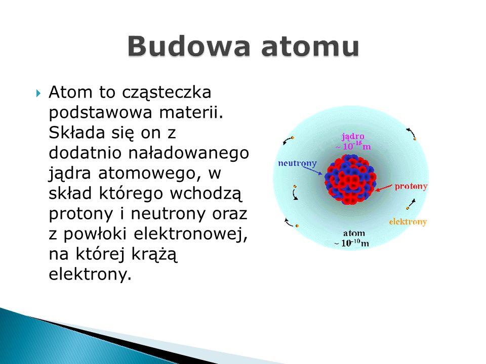 Atom to cząsteczka podstawowa materii. Składa się on z dodatnio naładowanego jądra atomowego, w skład którego wchodzą protony i neutrony oraz z powłok