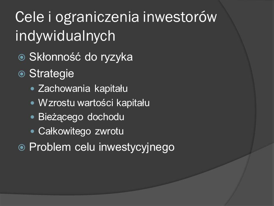 Cele i ograniczenia inwestorów indywidualnych Skłonność do ryzyka Strategie Zachowania kapitału Wzrostu wartości kapitału Bieżącego dochodu Całkowitego zwrotu Problem celu inwestycyjnego
