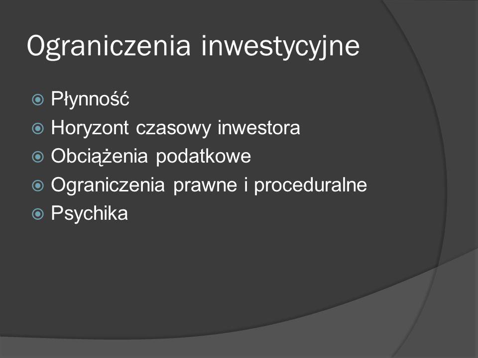 Ograniczenia inwestycyjne Płynność Horyzont czasowy inwestora Obciążenia podatkowe Ograniczenia prawne i proceduralne Psychika