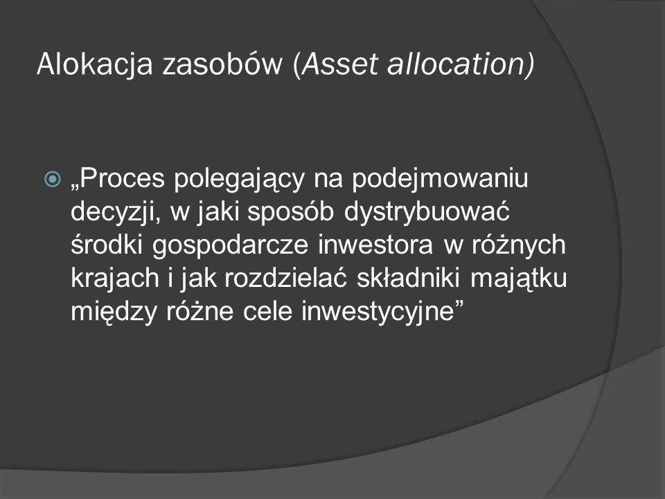 Alokacja zasobów (Asset allocation) Proces polegający na podejmowaniu decyzji, w jaki sposób dystrybuować środki gospodarcze inwestora w różnych krajach i jak rozdzielać składniki majątku między różne cele inwestycyjne