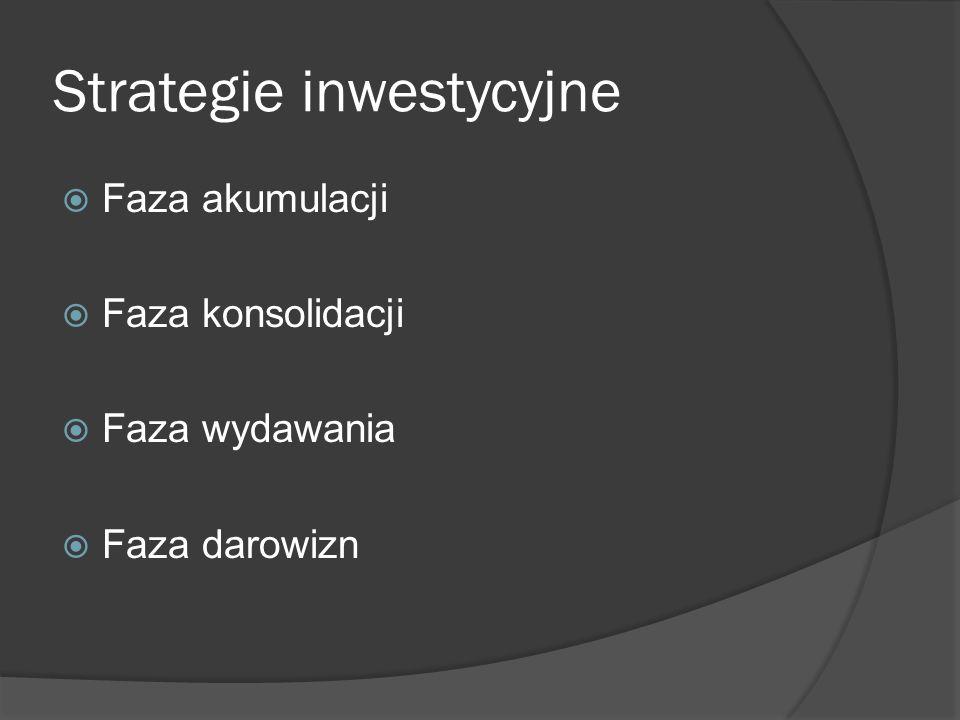 Strategie inwestycyjne Faza akumulacji Faza konsolidacji Faza wydawania Faza darowizn