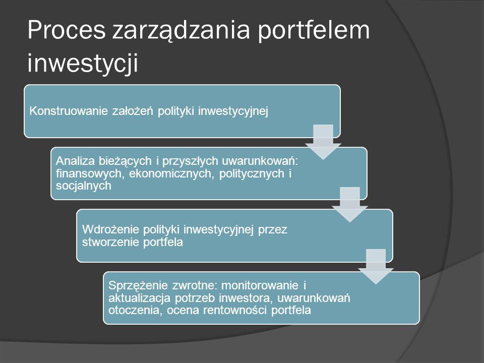 Proces zarządzania portfelem inwestycji Konstruowanie założeń polityki inwestycyjnej Analiza bieżących i przyszłych uwarunkowań: finansowych, ekonomicznych, politycznych i socjalnych Wdrożenie polityki inwestycyjnej przez stworzenie portfela Sprzężenie zwrotne: monitorowanie i aktualizacja potrzeb inwestora, uwarunkowań otoczenia, ocena rentowności portfela