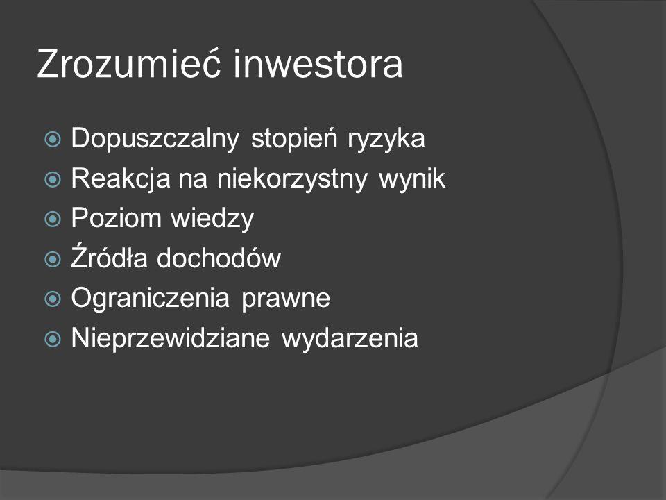 Zrozumieć inwestora Dopuszczalny stopień ryzyka Reakcja na niekorzystny wynik Poziom wiedzy Źródła dochodów Ograniczenia prawne Nieprzewidziane wydarzenia