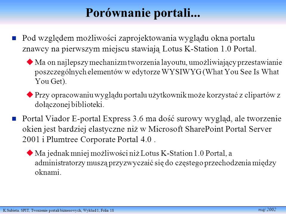 K.Subieta.SPIT, Tworzenie portali biznesowych, Wykład 1, Folia 18 maj 2002 Porównanie portali...