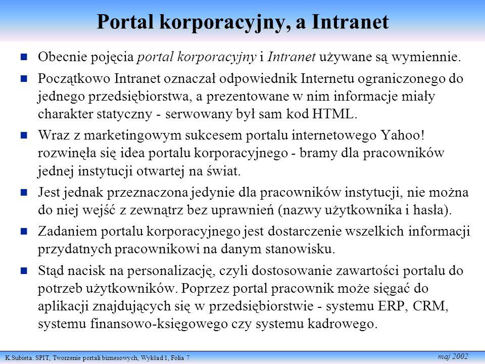K.Subieta.SPIT, Tworzenie portali biznesowych, Wykład 1, Folia 28 maj 2002 Co to jest CRM.