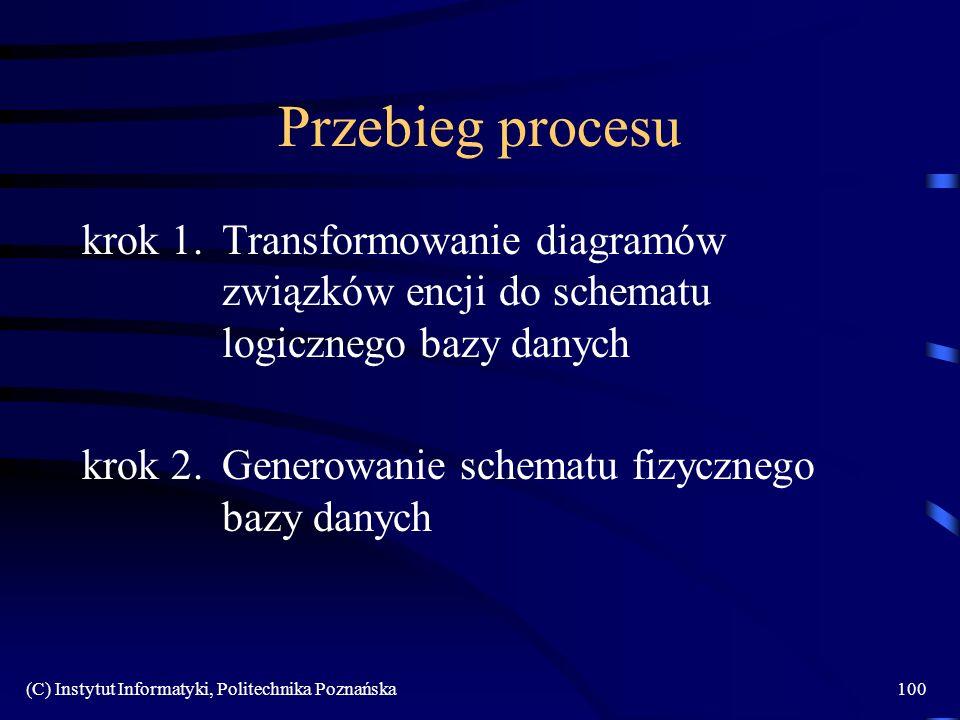 (C) Instytut Informatyki, Politechnika Poznańska100 Przebieg procesu krok 1.Transformowanie diagramów związków encji do schematu logicznego bazy danych krok 2.Generowanie schematu fizycznego bazy danych