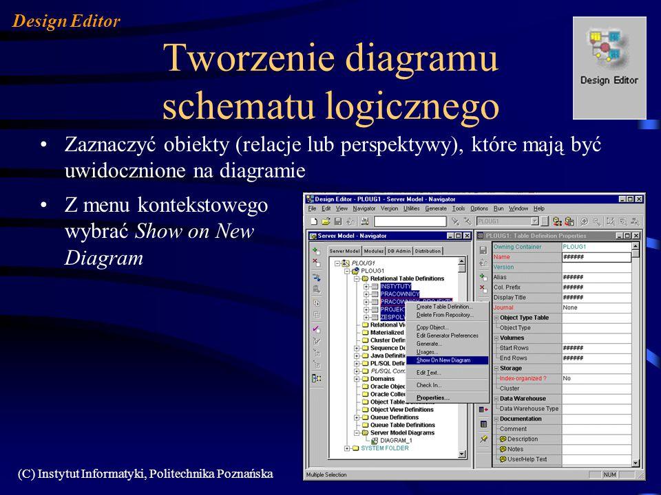 (C) Instytut Informatyki, Politechnika Poznańska123 Tworzenie diagramu schematu logicznego Z menu kontekstowego wybrać Show on New Diagram Design Edit