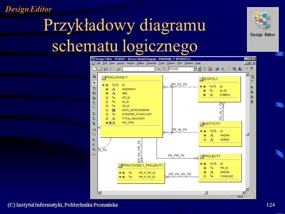 (C) Instytut Informatyki, Politechnika Poznańska124 Przykładowy diagramu schematu logicznego Design Editor