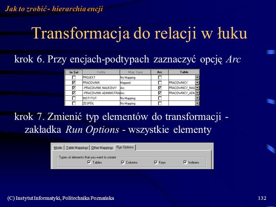 (C) Instytut Informatyki, Politechnika Poznańska132 Transformacja do relacji w łuku Jak to zrobić - hierarchia encji krok 6. Przy encjach-podtypach za