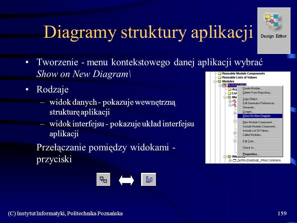 (C) Instytut Informatyki, Politechnika Poznańska159 Diagramy struktury aplikacji Tworzenie - menu kontekstowego danej aplikacji wybrać Show on New Diagram\ Rodzaje –widok danych - pokazuje wewnętrzną strukturę aplikacji –widok interfejsu - pokazuje układ interfejsu aplikacji Przełączanie pomiędzy widokami - przyciski