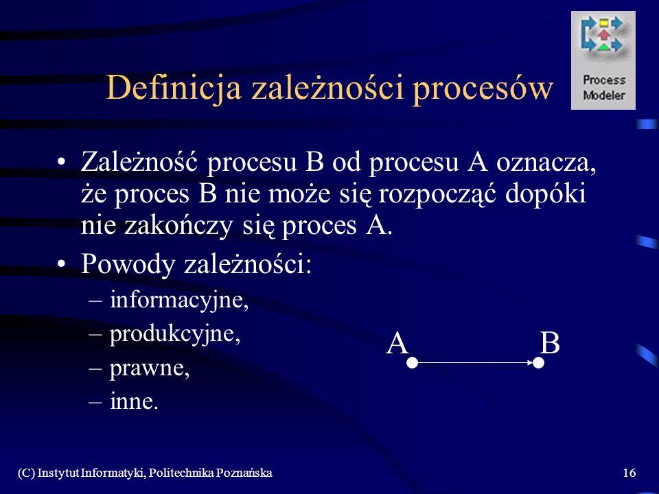 (C) Instytut Informatyki, Politechnika Poznańska16 Definicja zależności procesów Zależność procesu B od procesu A oznacza, że proces B nie może się rozpocząć dopóki nie zakończy się proces A.