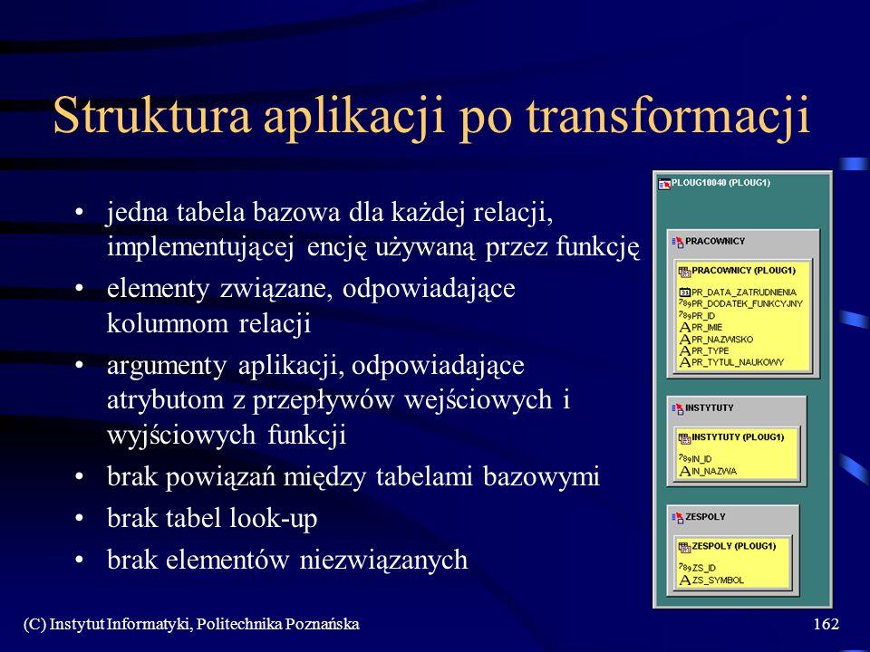 (C) Instytut Informatyki, Politechnika Poznańska162 Struktura aplikacji po transformacji jedna tabela bazowa dla każdej relacji, implementującej encję używaną przez funkcję elementy związane, odpowiadające kolumnom relacji argumenty aplikacji, odpowiadające atrybutom z przepływów wejściowych i wyjściowych funkcji brak powiązań między tabelami bazowymi brak tabel look-up brak elementów niezwiązanych