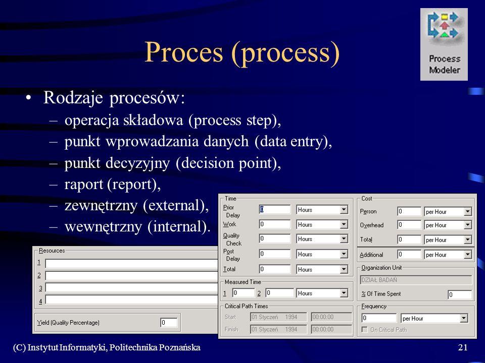 (C) Instytut Informatyki, Politechnika Poznańska21 Proces (process) Rodzaje procesów: –operacja składowa (process step), –punkt wprowadzania danych (data entry), –punkt decyzyjny (decision point), –raport (report), –zewnętrzny (external), –wewnętrzny (internal).