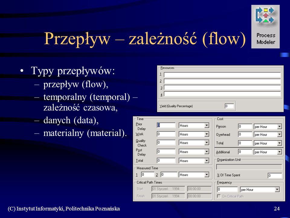 (C) Instytut Informatyki, Politechnika Poznańska24 Przepływ – zależność (flow) Typy przepływów: –przepływ (flow), –temporalny (temporal) – zależność czasowa, –danych (data), –materialny (material).