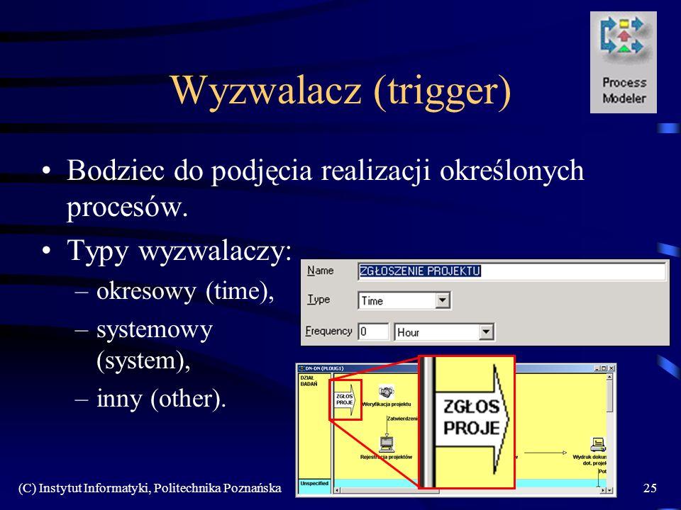 (C) Instytut Informatyki, Politechnika Poznańska25 Wyzwalacz (trigger) Bodziec do podjęcia realizacji określonych procesów. Typy wyzwalaczy: –okresowy