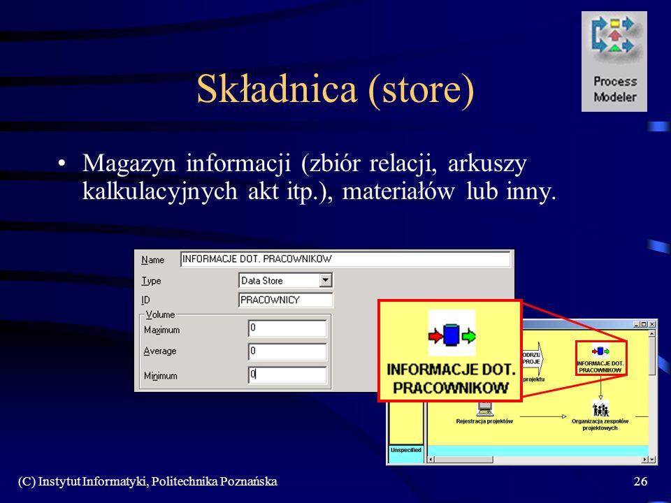 (C) Instytut Informatyki, Politechnika Poznańska26 Składnica (store) Magazyn informacji (zbiór relacji, arkuszy kalkulacyjnych akt itp.), materiałów lub inny.