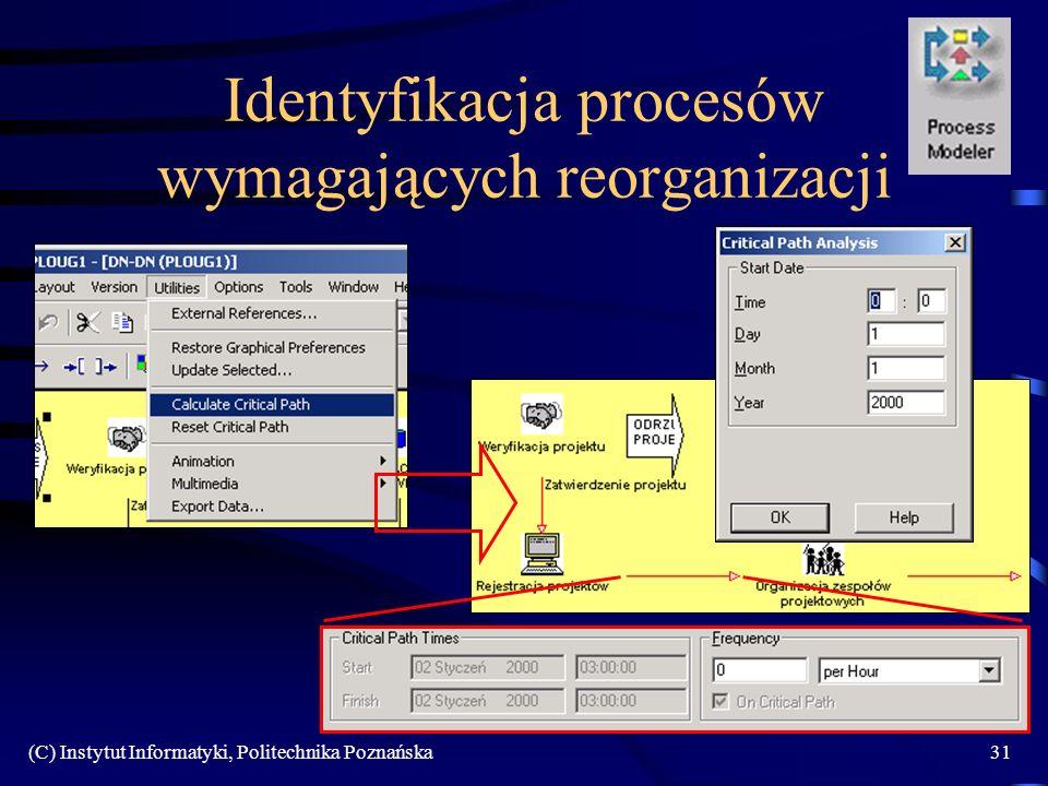 (C) Instytut Informatyki, Politechnika Poznańska31 Identyfikacja procesów wymagających reorganizacji