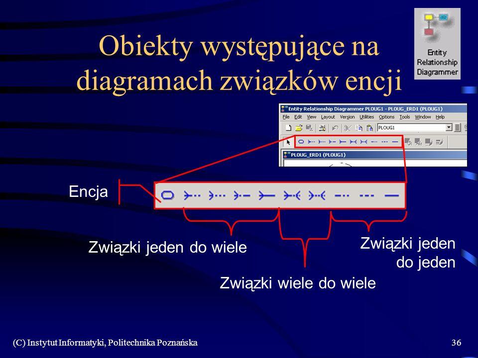 (C) Instytut Informatyki, Politechnika Poznańska36 Obiekty występujące na diagramach związków encji Encja Związki jeden do wiele Związki wiele do wiel