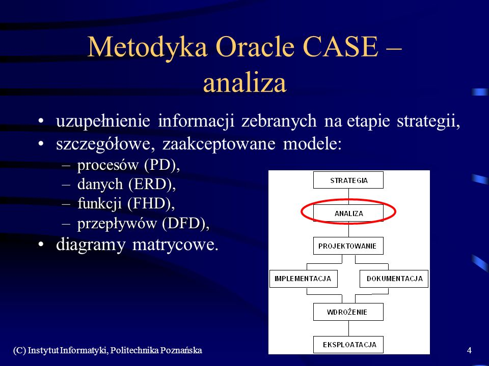 (C) Instytut Informatyki, Politechnika Poznańska4 Metodyka Oracle CASE – analiza uzupełnienie informacji zebranych na etapie strategii, szczegółowe, zaakceptowane modele: –procesów (PD), –danych (ERD), –funkcji (FHD), –przepływów (DFD), diagramy matrycowe.