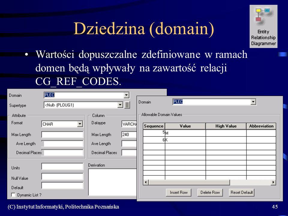 (C) Instytut Informatyki, Politechnika Poznańska45 Dziedzina (domain) Wartości dopuszczalne zdefiniowane w ramach domen będą wpływały na zawartość relacji CG_REF_CODES.