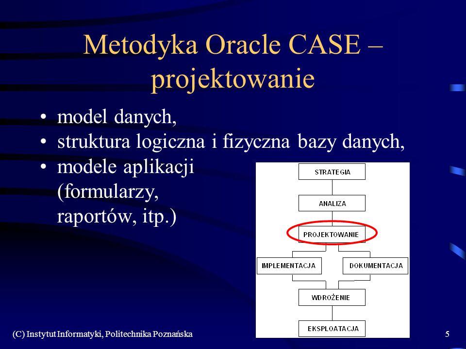 (C) Instytut Informatyki, Politechnika Poznańska6 Metodyka Oracle CASE – implementacja i dokumentacja generacja, modyfikacja i testowanie aplikacji, implementacja + strojenie, dokumentacja użytkownika i techniczna.