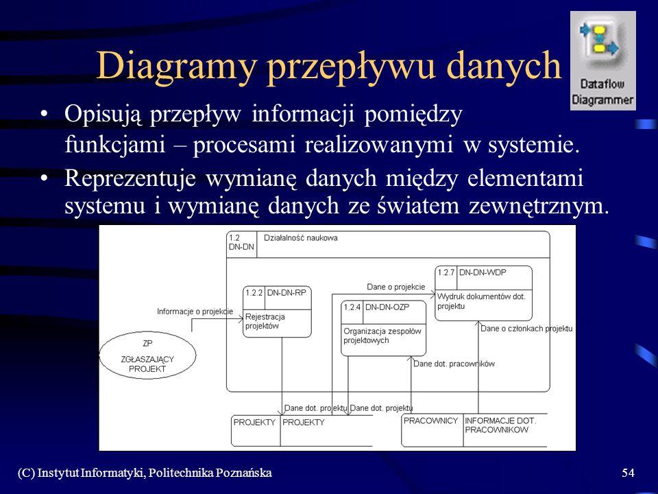(C) Instytut Informatyki, Politechnika Poznańska54 Diagramy przepływu danych Opisują przepływ informacji pomiędzy funkcjami – procesami realizowanymi