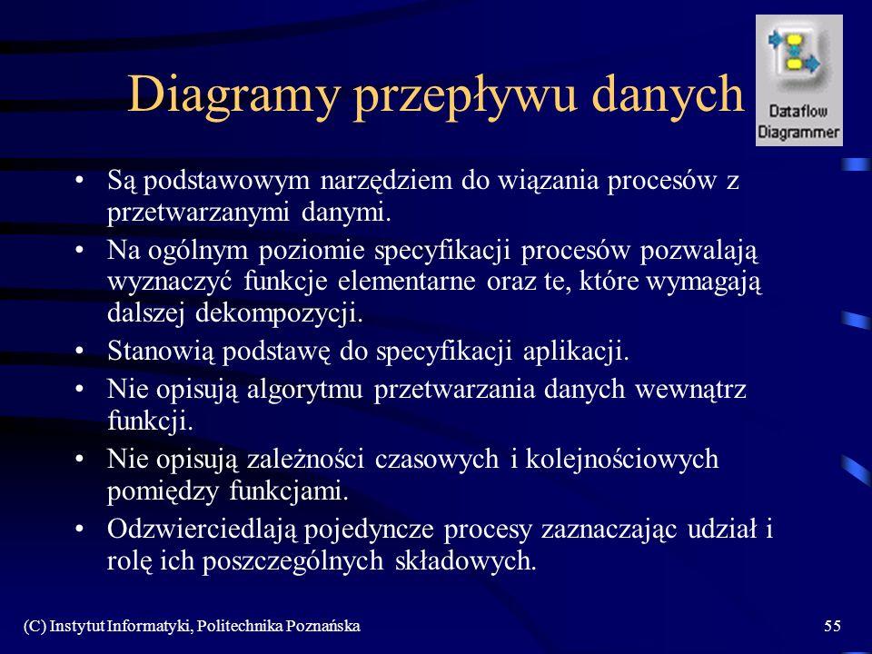 (C) Instytut Informatyki, Politechnika Poznańska55 Diagramy przepływu danych Są podstawowym narzędziem do wiązania procesów z przetwarzanymi danymi.