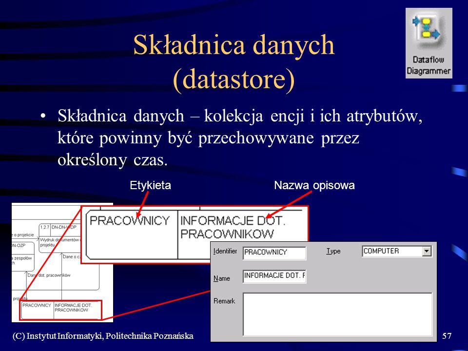 (C) Instytut Informatyki, Politechnika Poznańska57 Składnica danych (datastore) Składnica danych – kolekcja encji i ich atrybutów, które powinny być p
