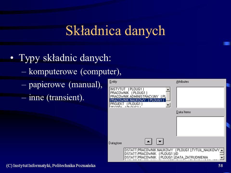 (C) Instytut Informatyki, Politechnika Poznańska58 Składnica danych Typy składnic danych: –komputerowe (computer), –papierowe (manual), –inne (transient).