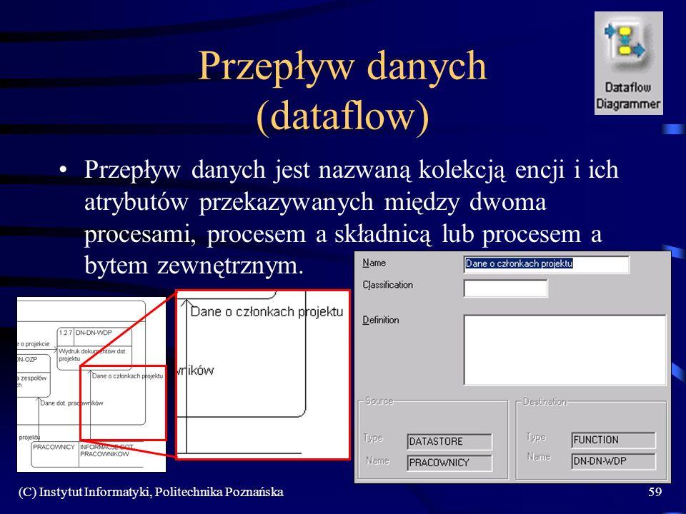 (C) Instytut Informatyki, Politechnika Poznańska59 Przepływ danych (dataflow) Przepływ danych jest nazwaną kolekcją encji i ich atrybutów przekazywanych między dwoma procesami, procesem a składnicą lub procesem a bytem zewnętrznym.