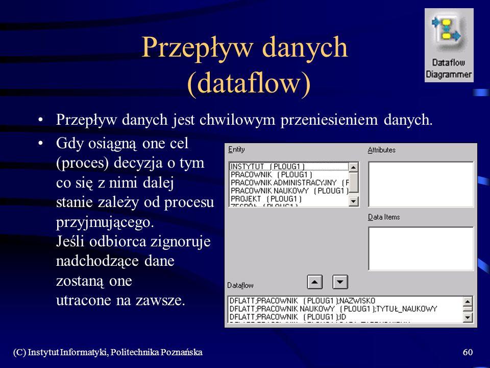 (C) Instytut Informatyki, Politechnika Poznańska60 Przepływ danych (dataflow) Przepływ danych jest chwilowym przeniesieniem danych. Gdy osiągną one ce