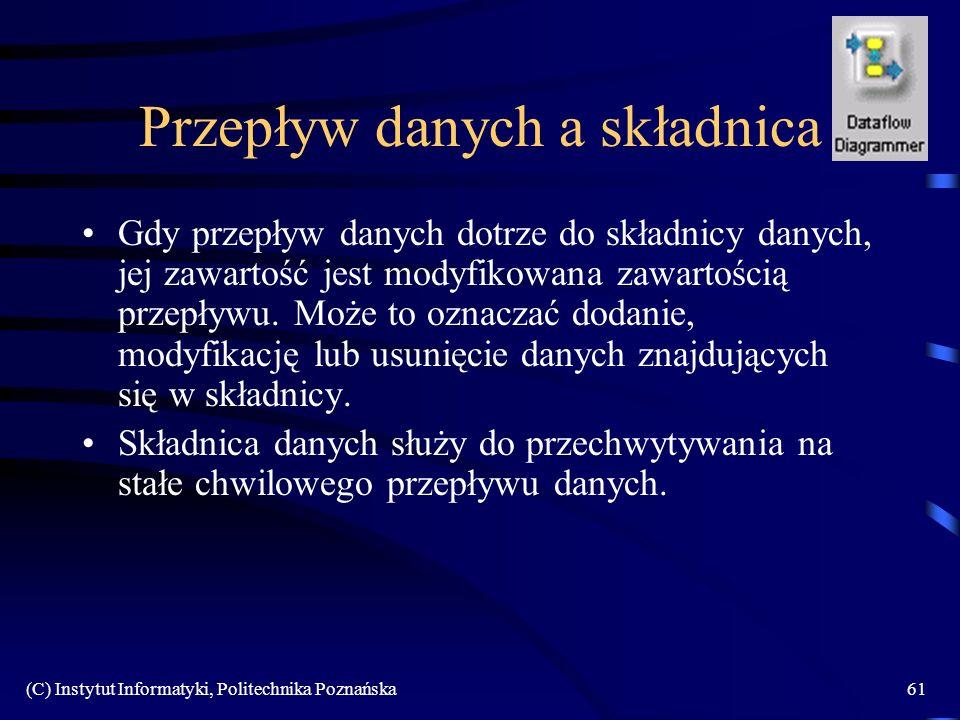 (C) Instytut Informatyki, Politechnika Poznańska61 Przepływ danych a składnica Gdy przepływ danych dotrze do składnicy danych, jej zawartość jest modyfikowana zawartością przepływu.
