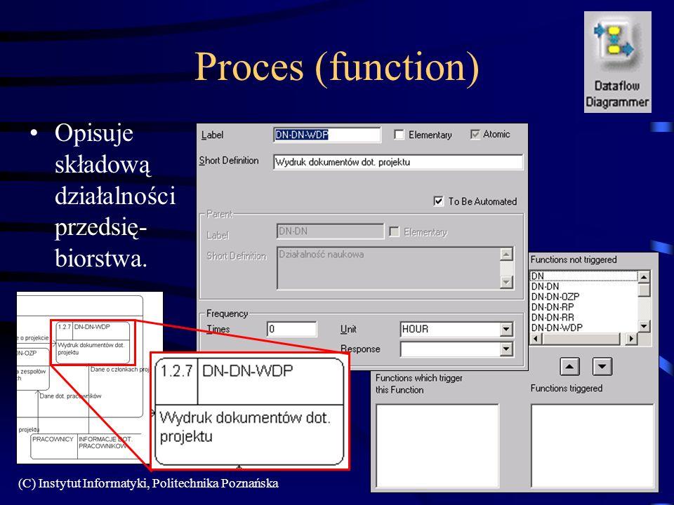 (C) Instytut Informatyki, Politechnika Poznańska62 Proces (function) Opisuje składową działalności przedsię- biorstwa.