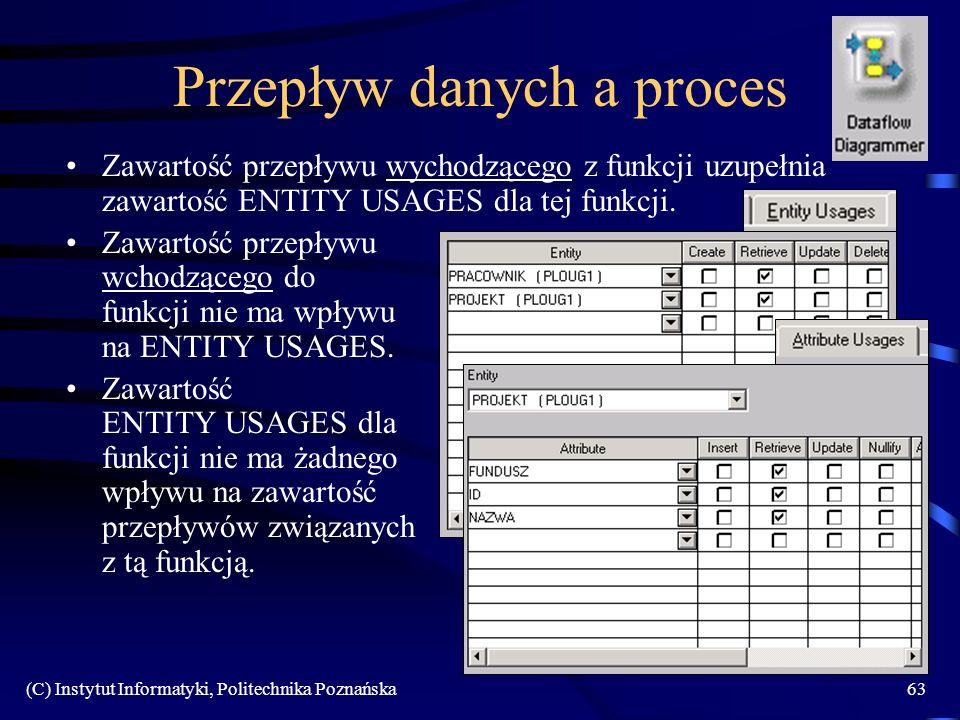 (C) Instytut Informatyki, Politechnika Poznańska63 Przepływ danych a proces Zawartość przepływu wychodzącego z funkcji uzupełnia zawartość ENTITY USAG