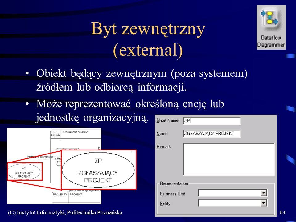 (C) Instytut Informatyki, Politechnika Poznańska64 Byt zewnętrzny (external) Obiekt będący zewnętrznym (poza systemem) źródłem lub odbiorcą informacji.