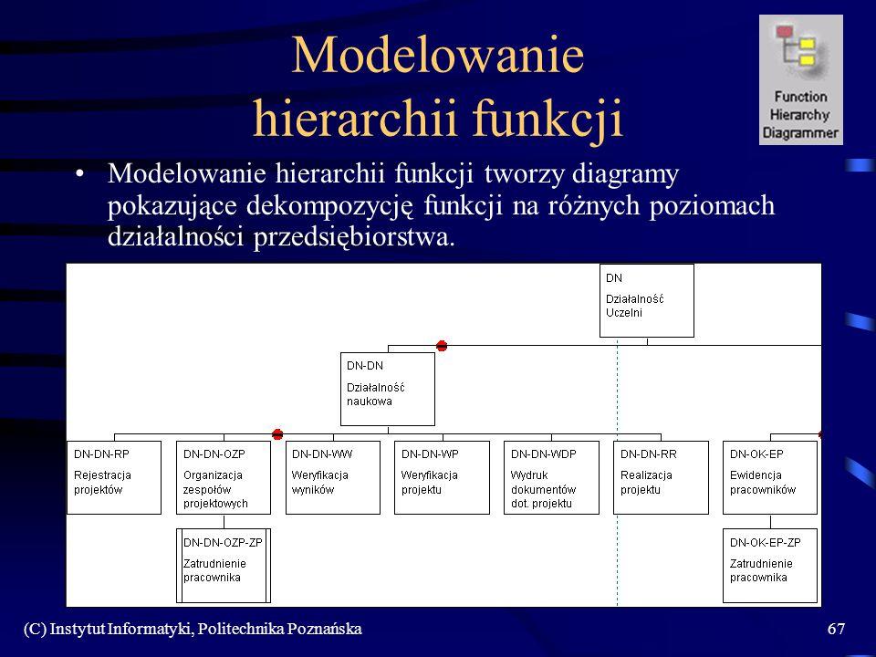 (C) Instytut Informatyki, Politechnika Poznańska67 Modelowanie hierarchii funkcji Modelowanie hierarchii funkcji tworzy diagramy pokazujące dekompozycję funkcji na różnych poziomach działalności przedsiębiorstwa.