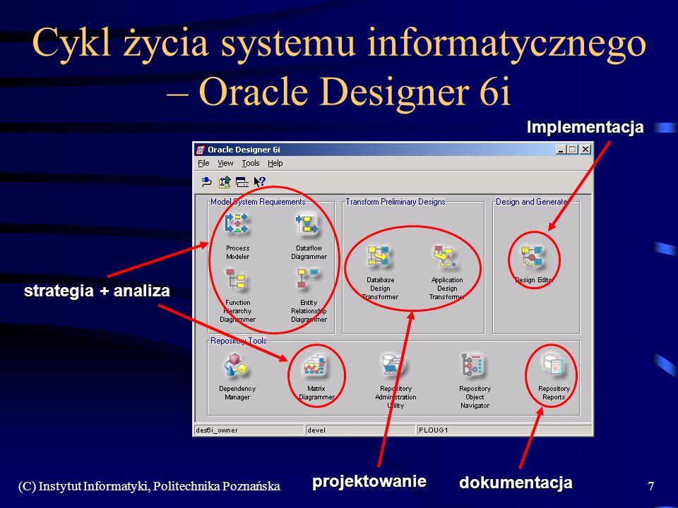 (C) Instytut Informatyki, Politechnika Poznańska7 Cykl życia systemu informatycznego – Oracle Designer 6i strategia + analiza projektowanie Implementacja dokumentacja