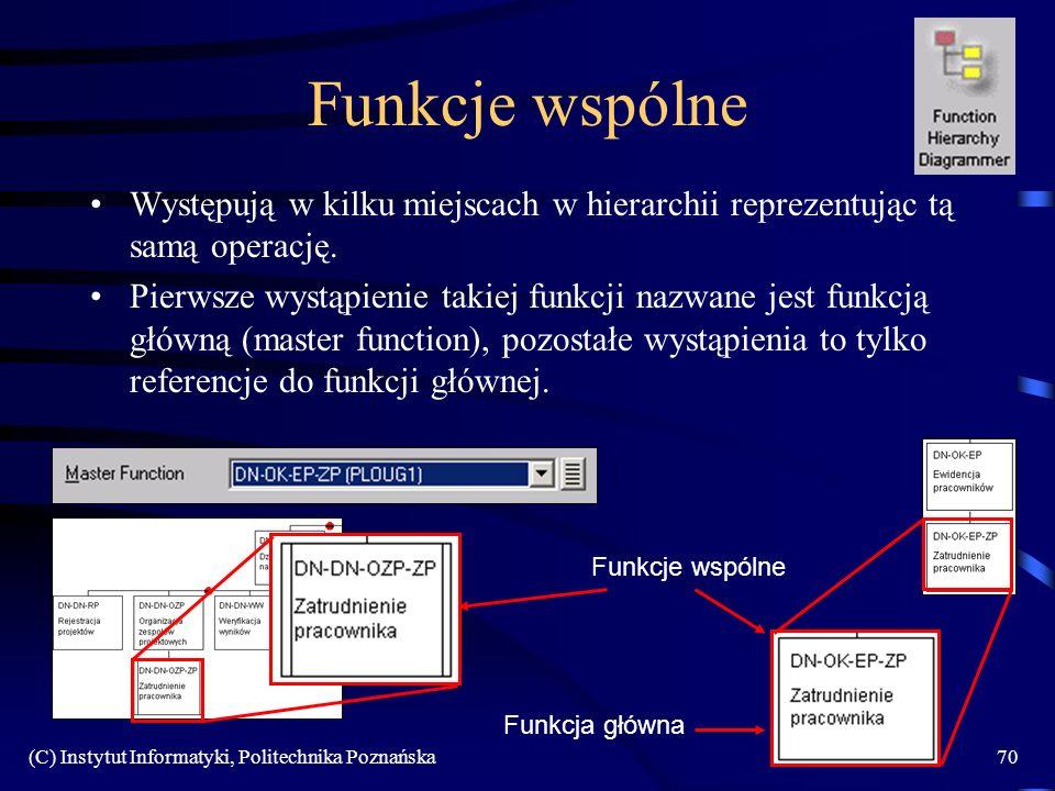 (C) Instytut Informatyki, Politechnika Poznańska70 Funkcje wspólne Występują w kilku miejscach w hierarchii reprezentując tą samą operację. Pierwsze w