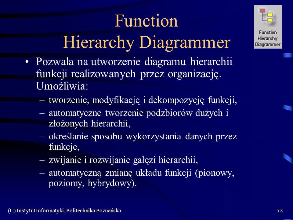 (C) Instytut Informatyki, Politechnika Poznańska72 Function Hierarchy Diagrammer Pozwala na utworzenie diagramu hierarchii funkcji realizowanych przez