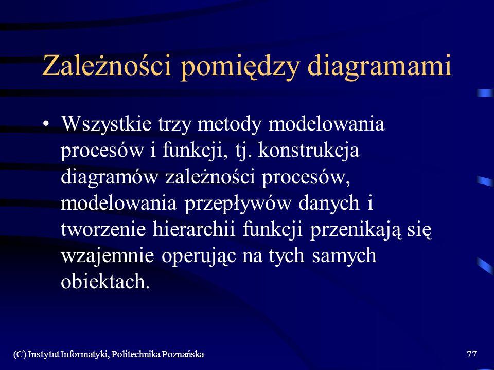 (C) Instytut Informatyki, Politechnika Poznańska77 Zależności pomiędzy diagramami Wszystkie trzy metody modelowania procesów i funkcji, tj. konstrukcj