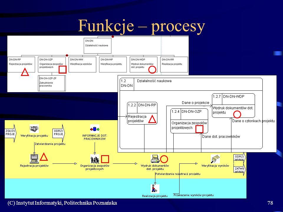 (C) Instytut Informatyki, Politechnika Poznańska78 Funkcje – procesy