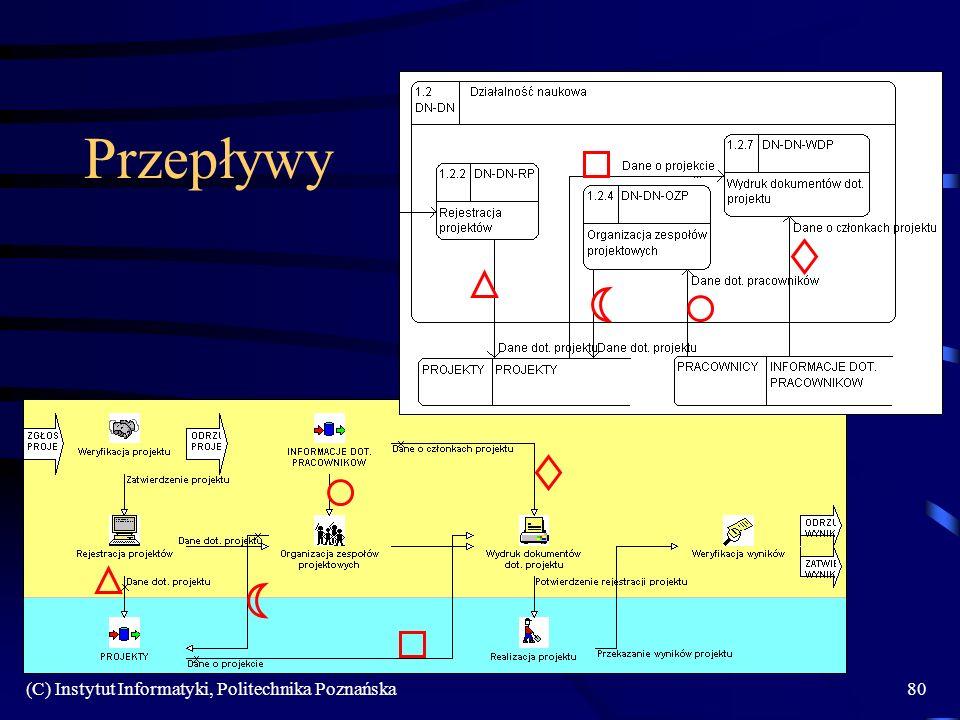 (C) Instytut Informatyki, Politechnika Poznańska80 Przepływy